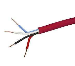 SyncWire КПСВВнг(А)-LS 2х2х1,5 кабель